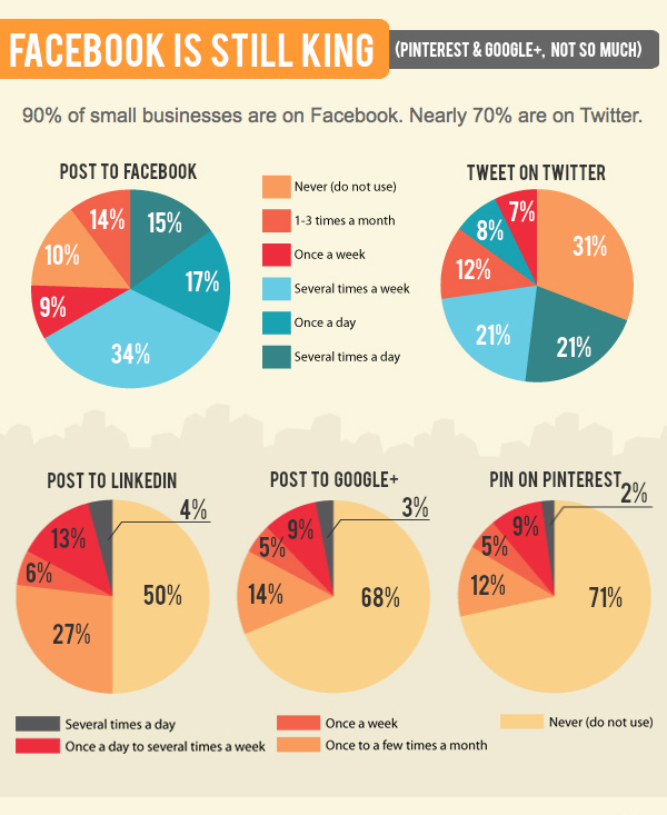 leverage-social-media-for-your-business-2-1