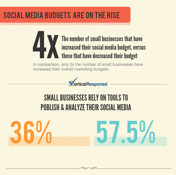 leverage-social-media-for-your-business-4